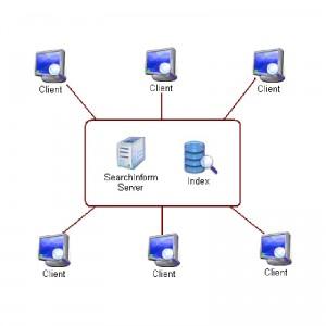 Разработка клиент-серверных приложений